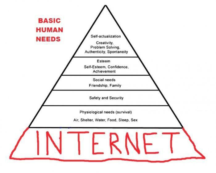 New Kind of Maslow!