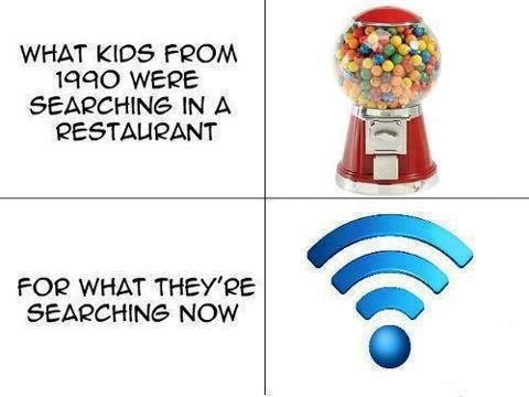 What Kids Are Searching in Restaurants?
