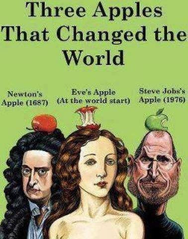 Three Apples That Changed the World!